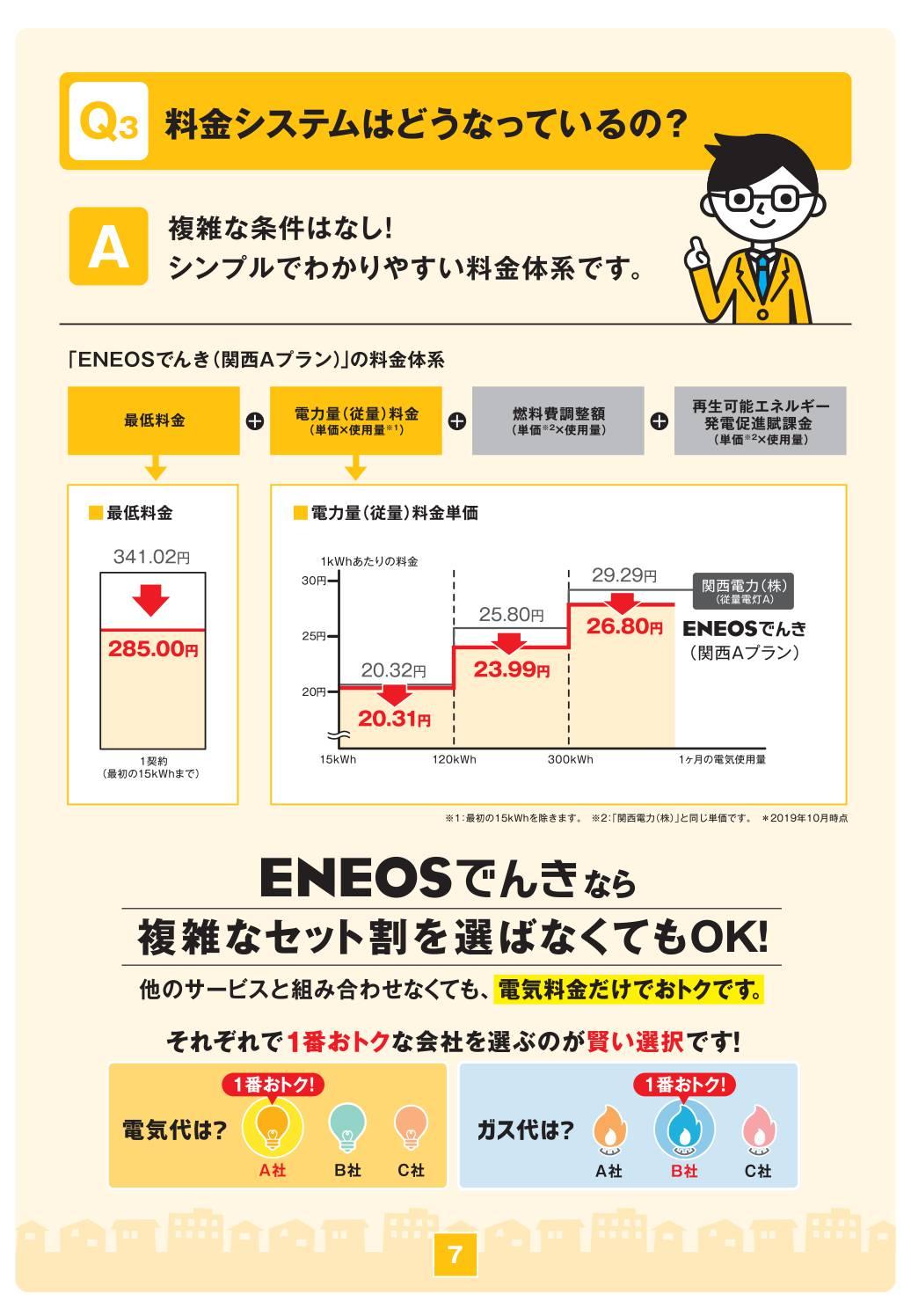 「ENEOSでんき」料金システムはどうなっているの