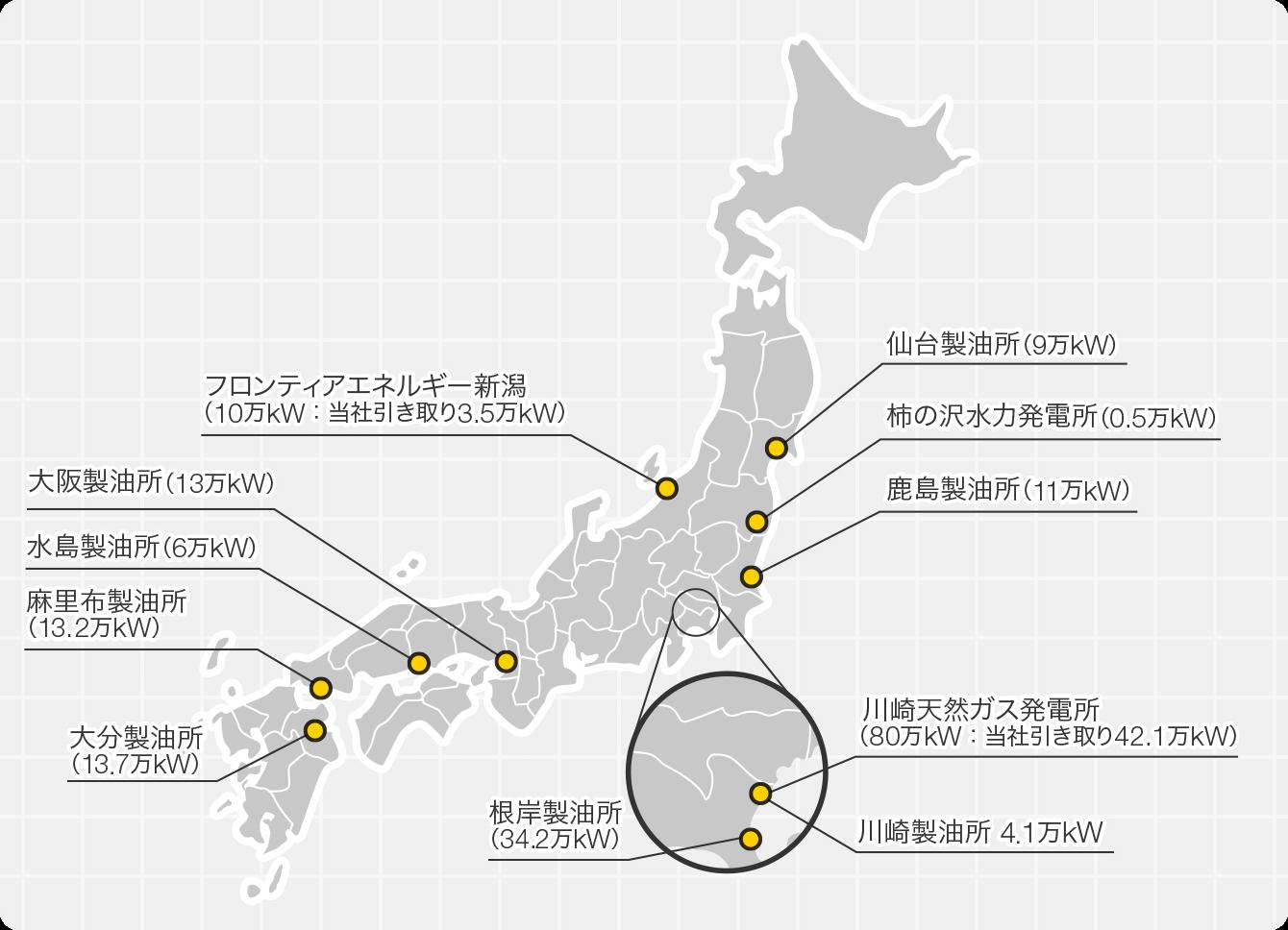 主な発電施設