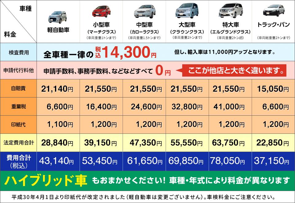 車検の速太郎舞鶴、車検料金表